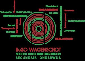 Logo BuSO Wagenschot